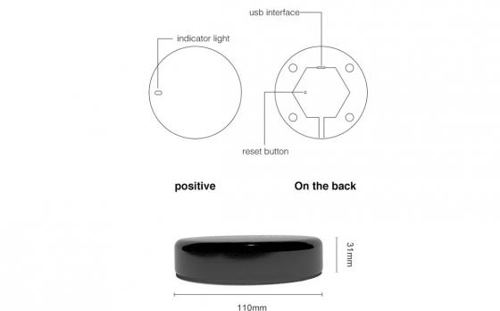 Fedec Smarthome - Al je slimme apparaten gemakkelijk bedienen met je smartphone