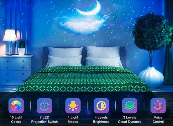 Fedec LED Sterrenprojector - Met afstandsbediening